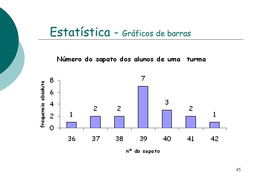 Estatística - Gráficos de barras 45