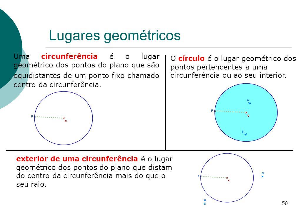 Lugares geométricos Uma circunferência é o lugar geométrico dos pontos do plano que são equidistantes de um ponto fixo chamado centro da circunferência.