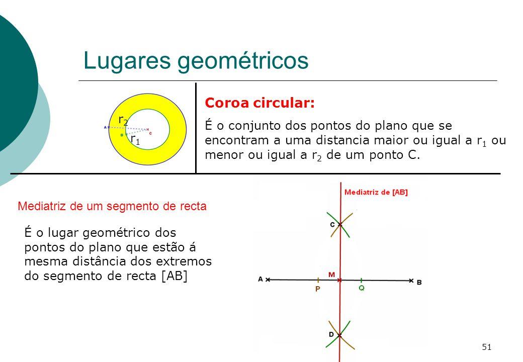Lugares geométricos Coroa circular: É o conjunto dos pontos do plano que se encontram a uma distancia maior ou igual a r 1 ou menor ou igual a r 2 de um ponto C.