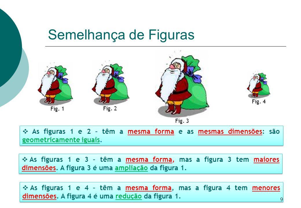 As figuras 1 e 2 – têm a mesma forma e as mesmas dimensões: são geometricamente iguais.
