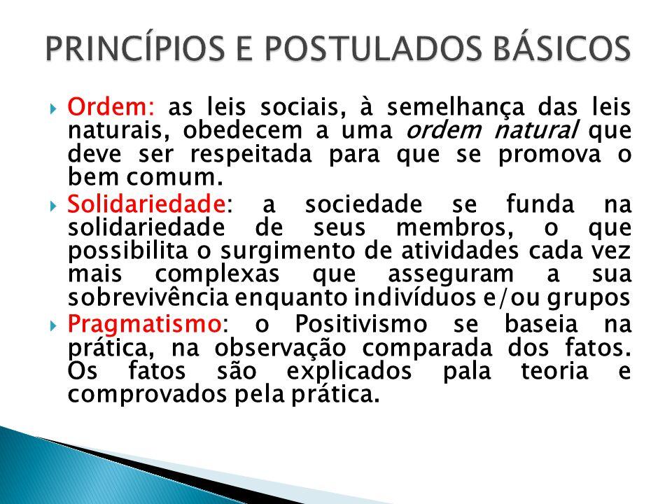 Ordem: as leis sociais, à semelhança das leis naturais, obedecem a uma ordem natural que deve ser respeitada para que se promova o bem comum. Solidari