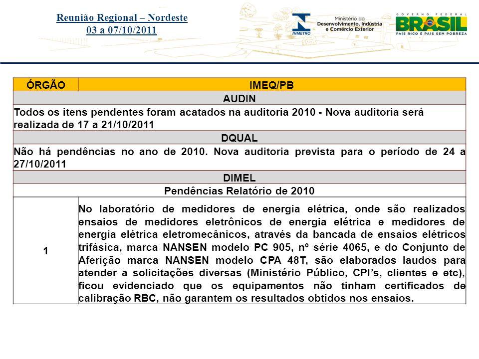 Título do evento Reunião Regional – Nordeste 03 a 07/10/2011 ÓRGÃOIMEQ/PB AUDIN Todos os itens pendentes foram acatados na auditoria 2010 - Nova audit