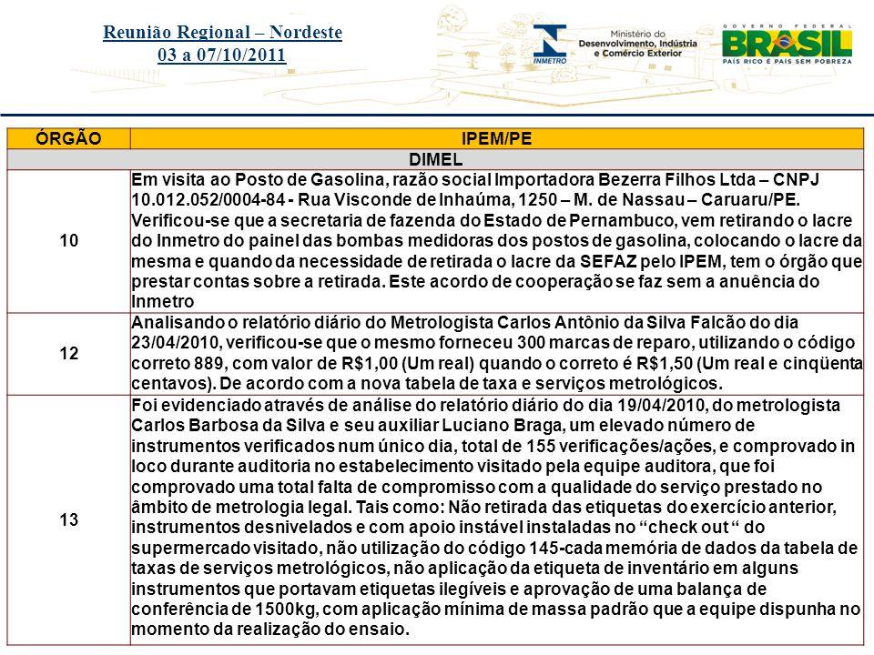 Título do evento Reunião Regional – Nordeste 03 a 07/10/2011 ÓRGÃOIPEM/PE DIMEL 10 Em visita ao Posto de Gasolina, razão social Importadora Bezerra Fi