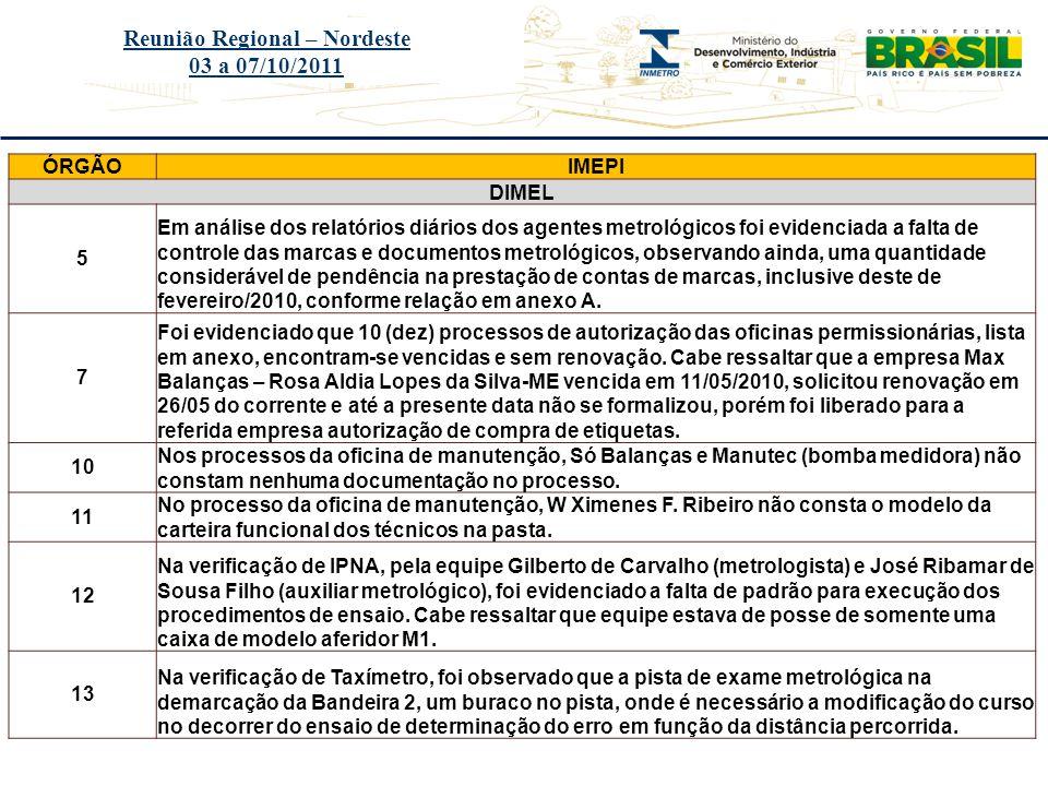 Título do evento Reunião Regional – Nordeste 03 a 07/10/2011 ÓRGÃOIMEPI DIMEL 5 Em análise dos relatórios diários dos agentes metrológicos foi evidenc