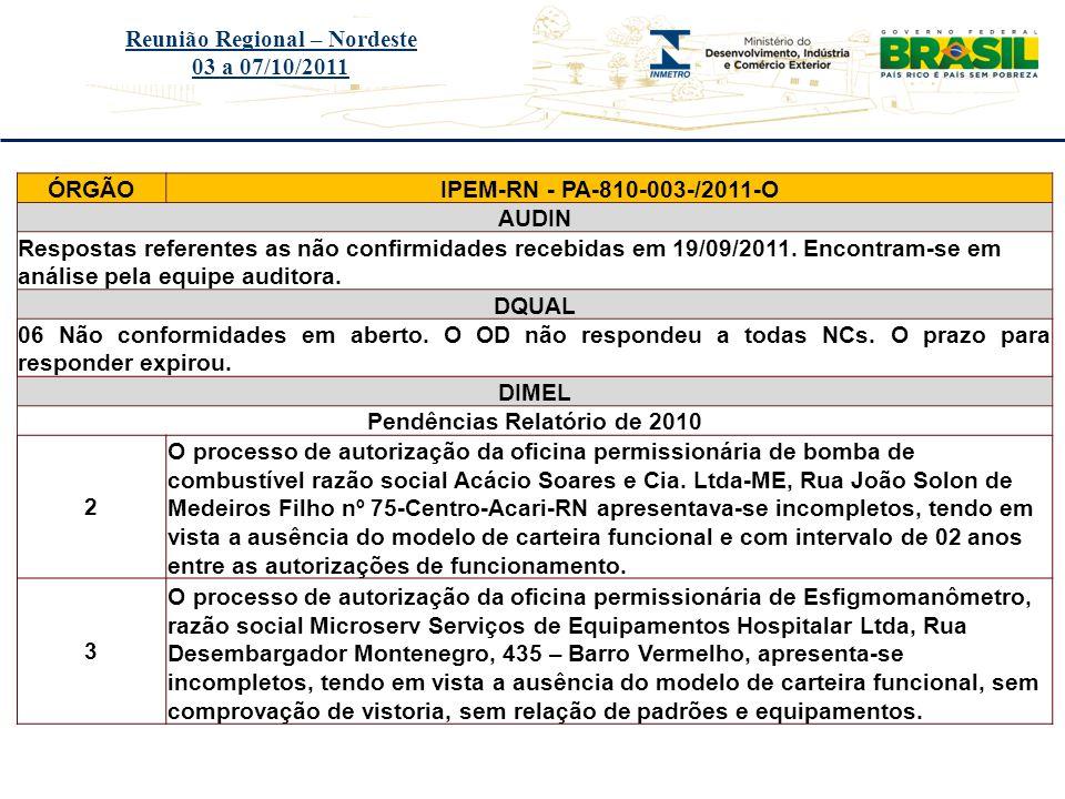 Título do evento Reunião Regional – Nordeste 03 a 07/10/2011 ÓRGÃOIPEM-RN - PA-810-003-/2011-O AUDIN Respostas referentes as não confirmidades recebid