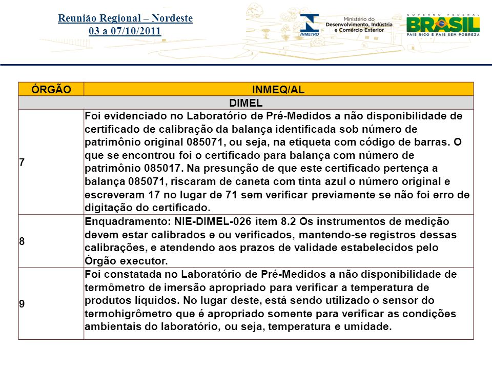 Título do evento Reunião Regional – Nordeste 03 a 07/10/2011 ÓRGÃOINMEQ/AL DIMEL 7 Foi evidenciado no Laboratório de Pré-Medidos a não disponibilidade
