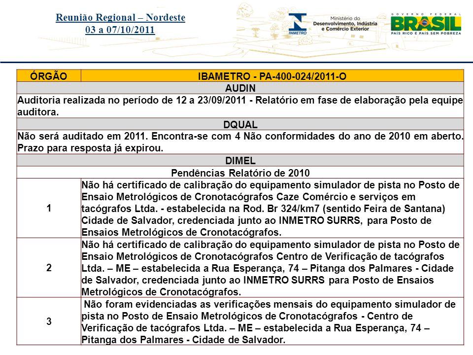 Título do evento Reunião Regional – Nordeste 03 a 07/10/2011 ÓRGÃOIMEPI - PA-320-002/2011-O AUDIN Parecer referente a estas não conformidadesfoi encaminhado em 12/07/2011.