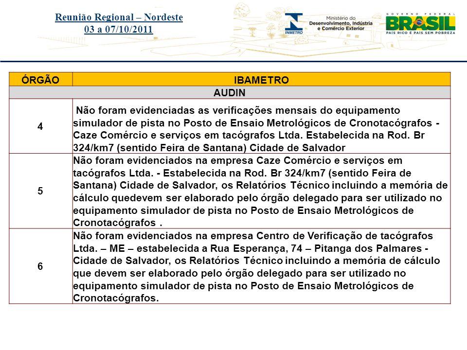 Título do evento Reunião Regional – Nordeste 03 a 07/10/2011 ÓRGÃOIMEQ/PB AUDIN Todos os itens pendentes foram acatados na auditoria 2010 - Nova auditoria será realizada de 17 a 21/10/2011 DQUAL Não há pendências no ano de 2010.