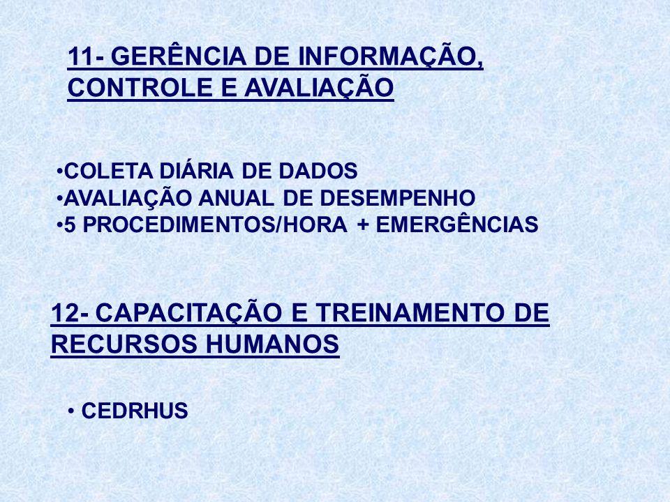 11- GERÊNCIA DE INFORMAÇÃO, CONTROLE E AVALIAÇÃO COLETA DIÁRIA DE DADOS AVALIAÇÃO ANUAL DE DESEMPENHO 5 PROCEDIMENTOS/HORA + EMERGÊNCIAS 12- CAPACITAÇ