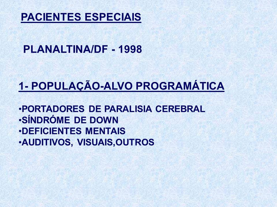 PACIENTES ESPECIAIS PLANALTINA/DF - 1998 1- POPULAÇÃO-ALVO PROGRAMÁTICA PORTADORES DE PARALISIA CEREBRAL SÍNDRÓME DE DOWN DEFICIENTES MENTAIS AUDITIVO