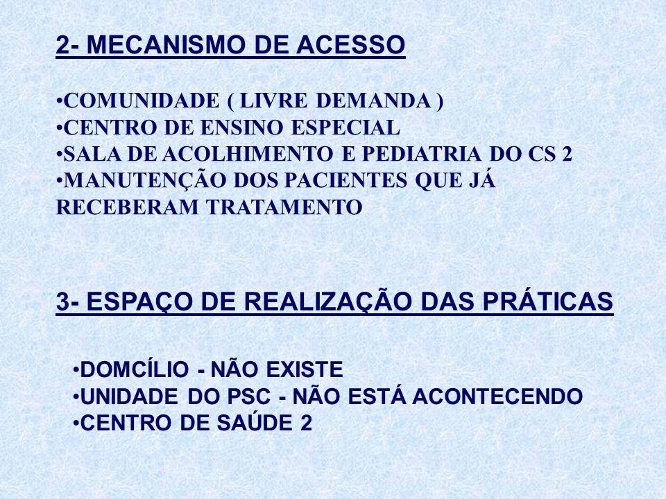 2- MECANISMO DE ACESSO COMUNIDADE ( LIVRE DEMANDA ) CENTRO DE ENSINO ESPECIAL SALA DE ACOLHIMENTO E PEDIATRIA DO CS 2 MANUTENÇÃO DOS PACIENTES QUE JÁ
