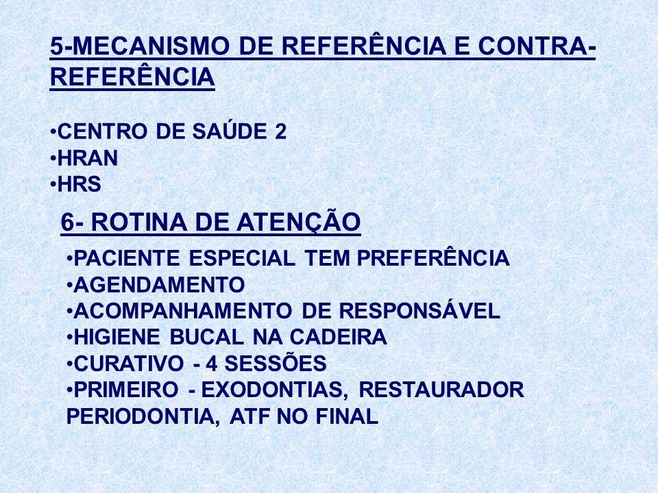 5-MECANISMO DE REFERÊNCIA E CONTRA- REFERÊNCIA CENTRO DE SAÚDE 2 HRAN HRS 6- ROTINA DE ATENÇÃO PACIENTE ESPECIAL TEM PREFERÊNCIA AGENDAMENTO ACOMPANHA
