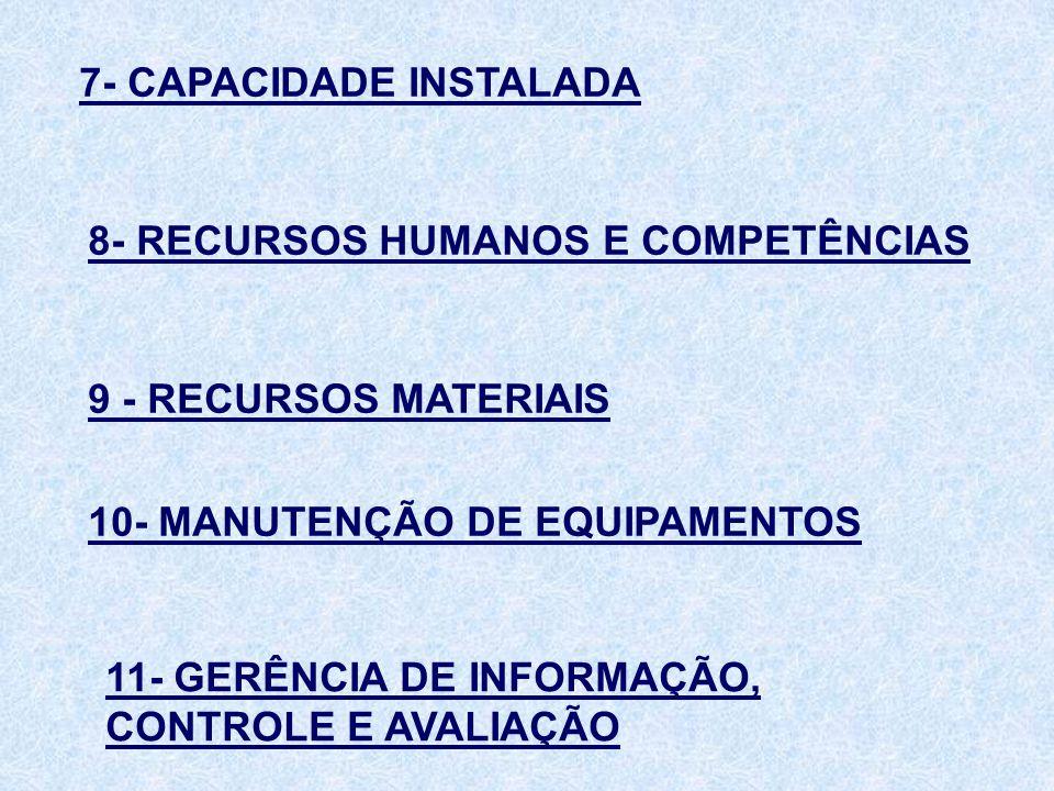 7- CAPACIDADE INSTALADA 8- RECURSOS HUMANOS E COMPETÊNCIAS 9 - RECURSOS MATERIAIS 10- MANUTENÇÃO DE EQUIPAMENTOS 11- GERÊNCIA DE INFORMAÇÃO, CONTROLE
