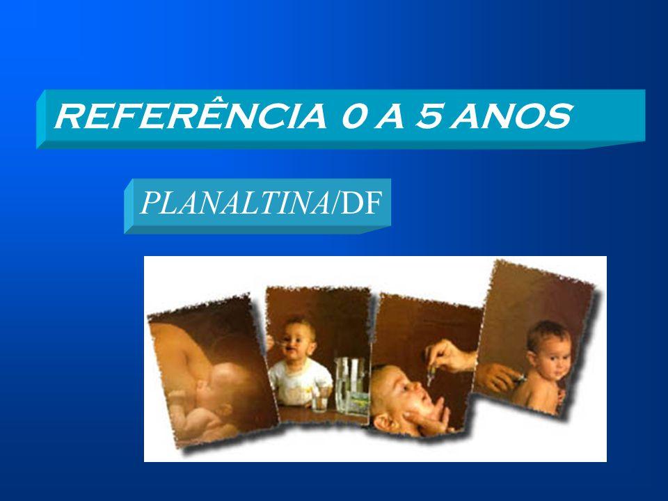 GESTANTES PLANALTINA/DF 1- ESPAÇO DE REALIZAÇÃO DAS PRÁTICAS CENTRO DE SAÚDE 3 2- POPULAÇÃO -ALVO PROGRAMÁTICA GESTANTES QUE ESTÃO FAZENDO O PRÉ-NATAL NOS CENTROS DE SAÚDE E USC E ALGUMAS VINDAS DO ENTORNO