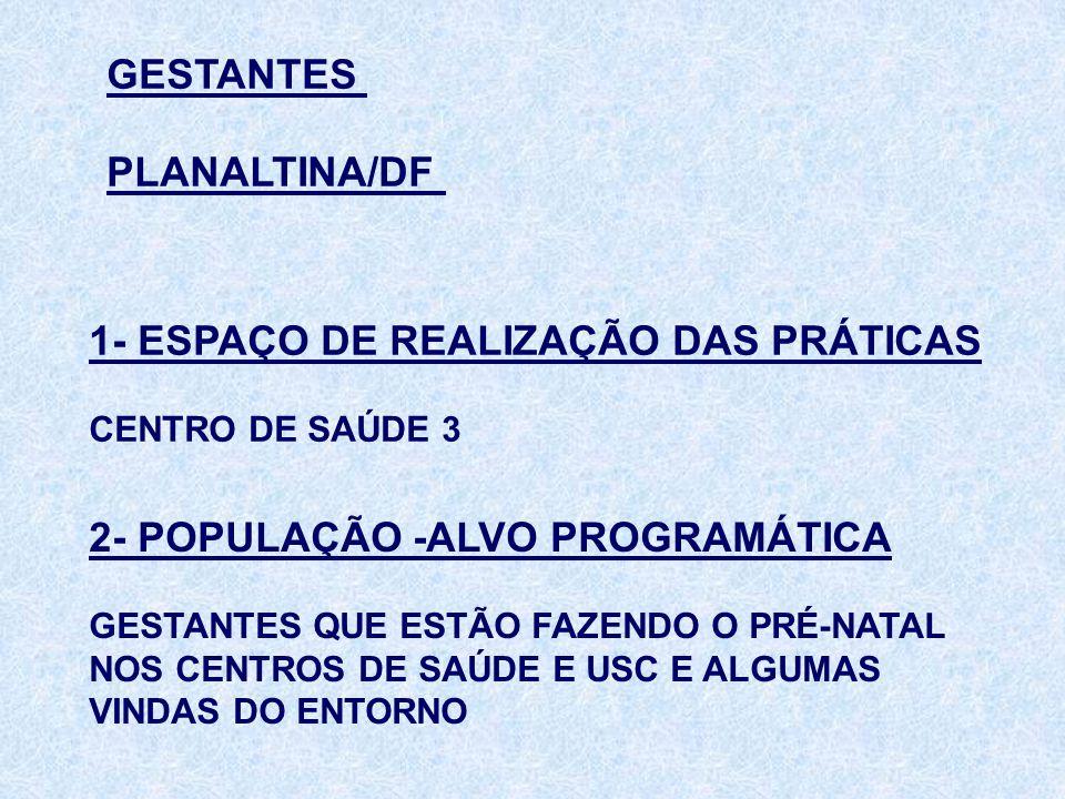 GESTANTES PLANALTINA/DF 1- ESPAÇO DE REALIZAÇÃO DAS PRÁTICAS CENTRO DE SAÚDE 3 2- POPULAÇÃO -ALVO PROGRAMÁTICA GESTANTES QUE ESTÃO FAZENDO O PRÉ-NATAL