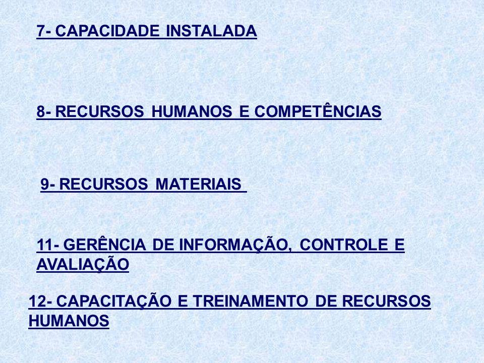 7- CAPACIDADE INSTALADA 8- RECURSOS HUMANOS E COMPETÊNCIAS 9- RECURSOS MATERIAIS 11- GERÊNCIA DE INFORMAÇÃO, CONTROLE E AVALIAÇÃO 12- CAPACITAÇÃO E TR