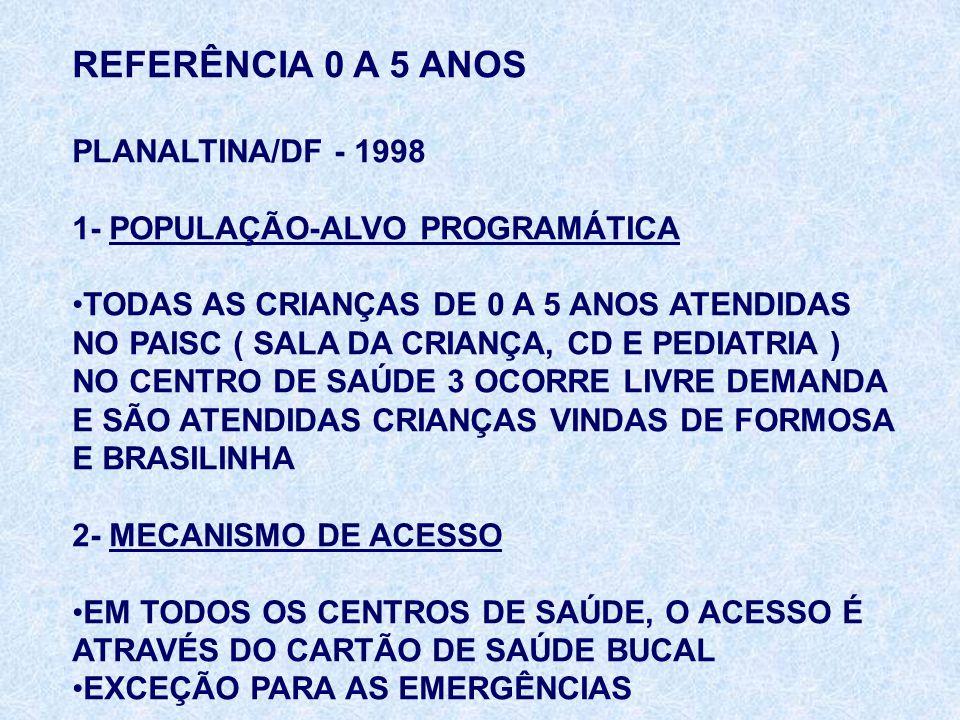 REFERÊNCIA 0 A 5 ANOS PLANALTINA/DF - 1998 1- POPULAÇÃO-ALVO PROGRAMÁTICA TODAS AS CRIANÇAS DE 0 A 5 ANOS ATENDIDAS NO PAISC ( SALA DA CRIANÇA, CD E P