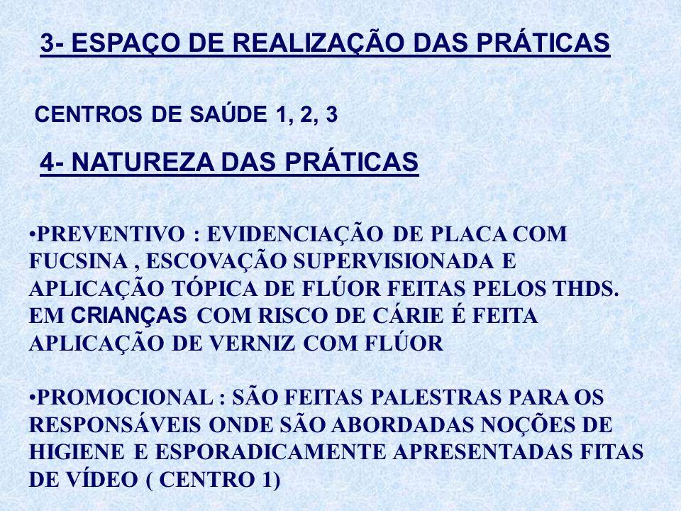 4- NATUREZA DAS PRÁTICAS PREVENTIVO : EVIDENCIAÇÃO DE PLACA COM FUCSINA, ESCOVAÇÃO SUPERVISIONADA E APLICAÇÃO TÓPICA DE FLÚOR FEITAS PELOS THDS. EM CR