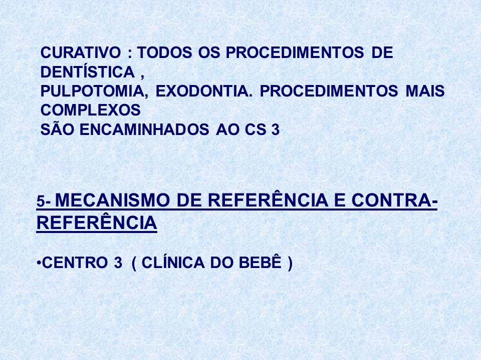 2- MECANISMO DE ACESSO COMUNIDADE ( LIVRE DEMANDA ) CENTRO DE ENSINO ESPECIAL SALA DE ACOLHIMENTO E PEDIATRIA DO CS 2 MANUTENÇÃO DOS PACIENTES QUE JÁ RECEBERAM TRATAMENTO 3- ESPAÇO DE REALIZAÇÃO DAS PRÁTICAS DOMCÍLIO - NÃO EXISTE UNIDADE DO PSC - NÃO ESTÁ ACONTECENDO CENTRO DE SAÚDE 2