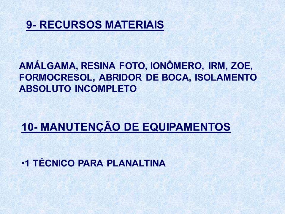 9- RECURSOS MATERIAIS AMÁLGAMA, RESINA FOTO, IONÔMERO, IRM, ZOE, FORMOCRESOL, ABRIDOR DE BOCA, ISOLAMENTO ABSOLUTO INCOMPLETO 10- MANUTENÇÃO DE EQUIPA
