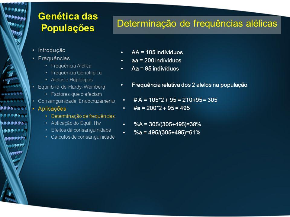 Genética das Populações AA = 105 indíviduos aa = 200 indíviduos Aa = 95 indivíduos Frequência relativa dos 2 alelos na população Introdução Frequência