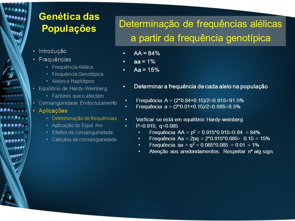 Genética das Populações AA = 84% aa = 1% Aa = 15% Determinar a frequência de cada alelo na população Introdução Frequências Frequência Alélica Frequên