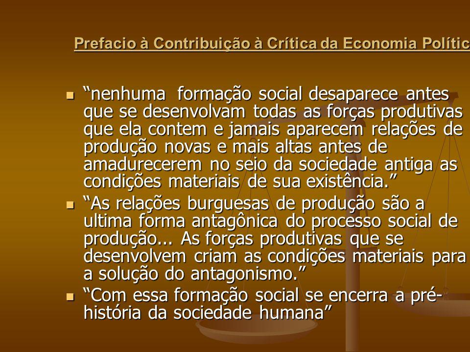 Prefacio à Contribuição à Crítica da Economia Política nenhuma formação social desaparece antes que se desenvolvam todas as forças produtivas que ela