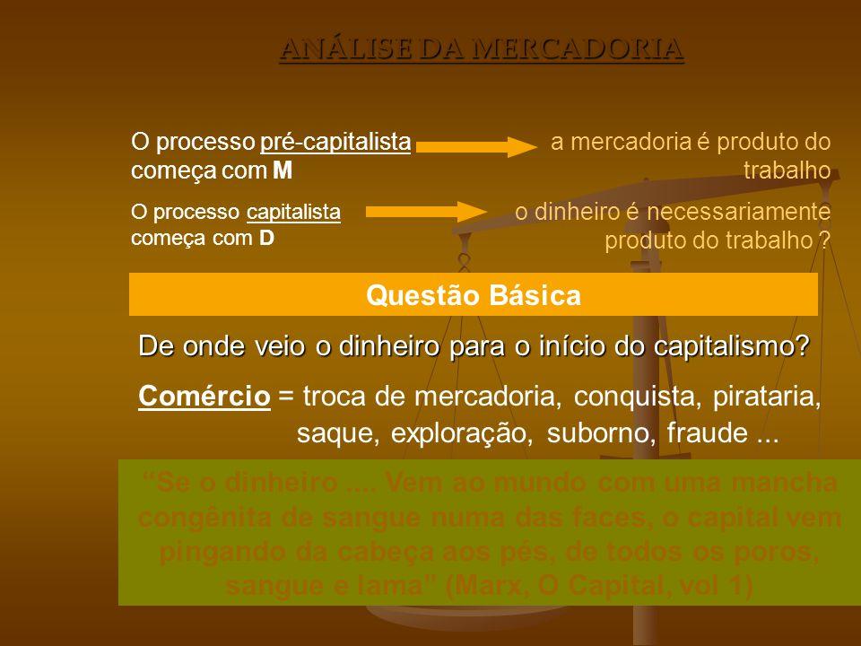 ANÁLISE DA MERCADORIA O processo pré-capitalista começa com M a mercadoria é produto do trabalho O processo capitalista começa com D Questão Básica De