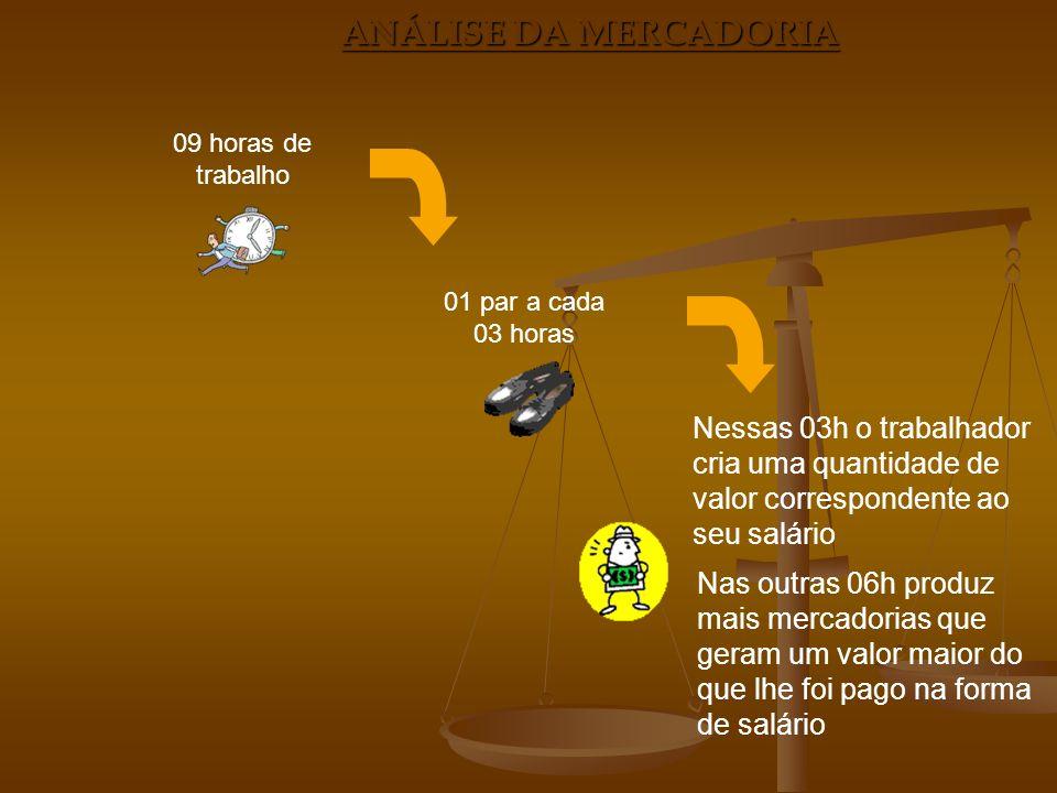 ANÁLISE DA MERCADORIA 09 horas de trabalho 01 par a cada 03 horas Nessas 03h o trabalhador cria uma quantidade de valor correspondente ao seu salário