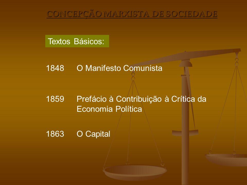 PRESSUPOSTOS PARA O CONHECIMENTO DA SOCIEDADE Conceito de Homem Conceito de História Conceito de Trabalho