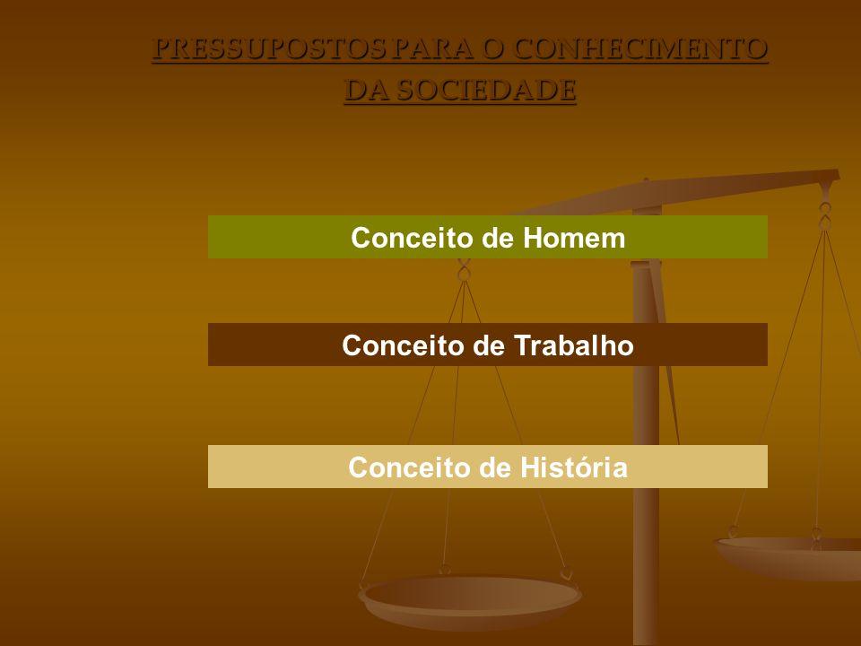 CONCEPÇÃO MARXISTA DE SOCIEDADE HOMEM ser de necessidades satisfação das necessidades produção de bens materiais TRABALHO
