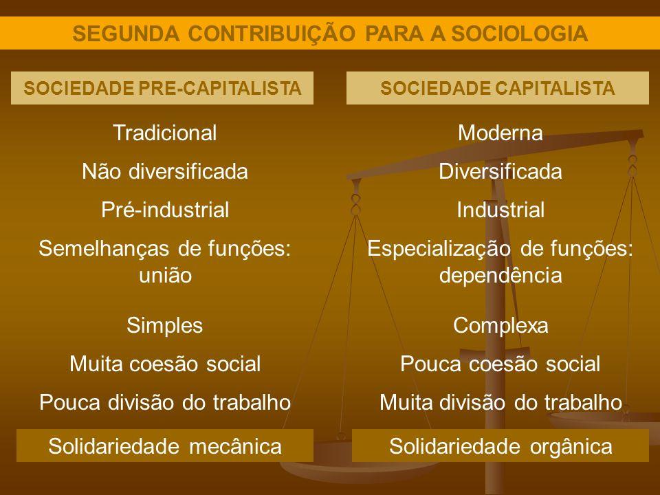 SOCIEDADE PRE-CAPITALISTASOCIEDADE CAPITALISTA Tradicional Não diversificada Pré-industrial Semelhanças de funções: união Simples Muita coesão social