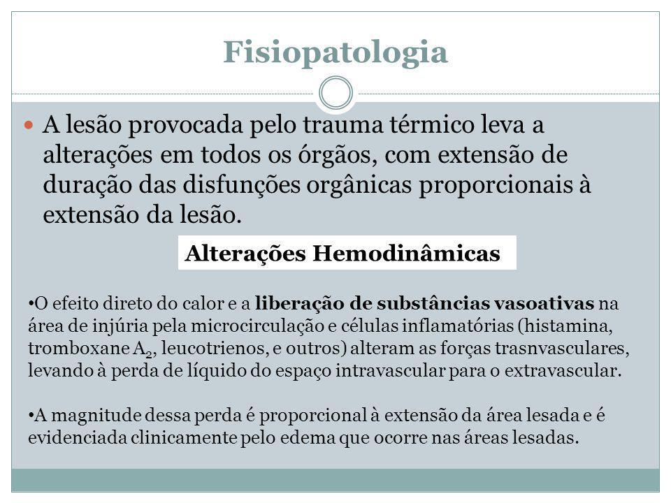 Fisiopatologia A lesão provocada pelo trauma térmico leva a alterações em todos os órgãos, com extensão de duração das disfunções orgânicas proporcionais à extensão da lesão.