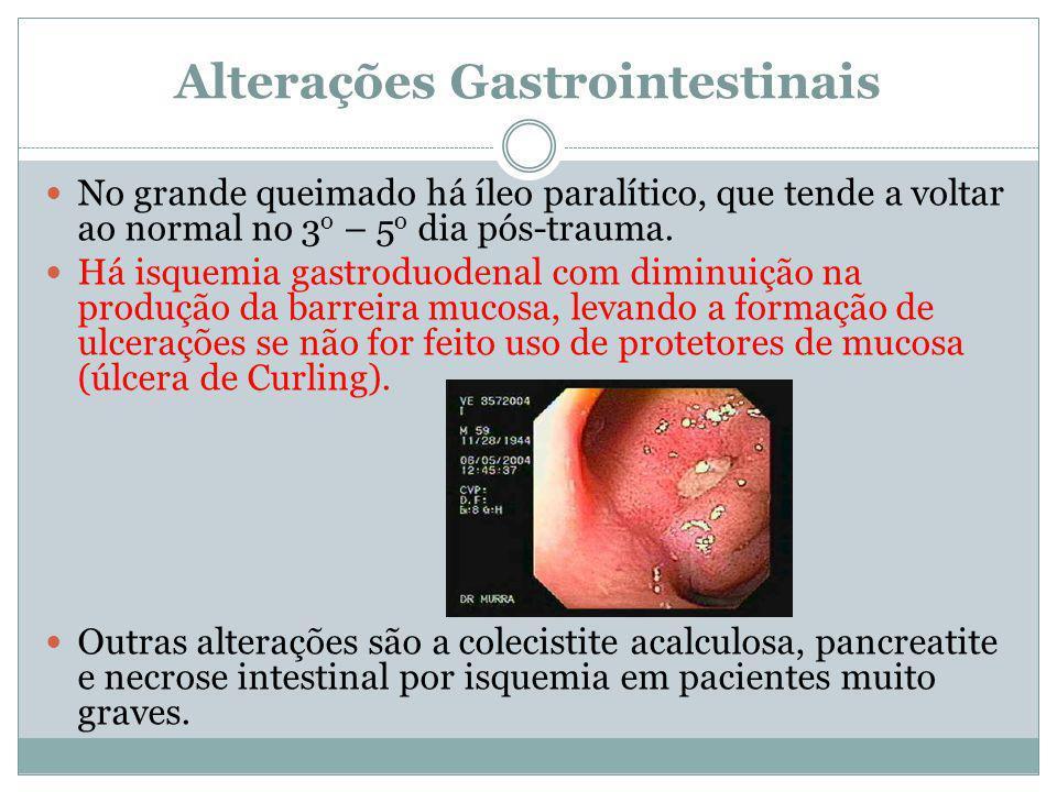 Alterações Gastrointestinais No grande queimado há íleo paralítico, que tende a voltar ao normal no 3 o – 5 o dia pós-trauma. Há isquemia gastroduoden
