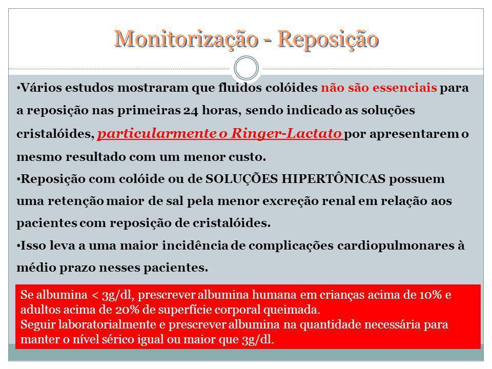 Monitorização - Reposição Vários estudos mostraram que fluidos colóides não são essenciais para a reposição nas primeiras 24 horas, sendo indicado as soluções cristalóides, particularmente o Ringer-Lactato por apresentarem o mesmo resultado com um menor custo.