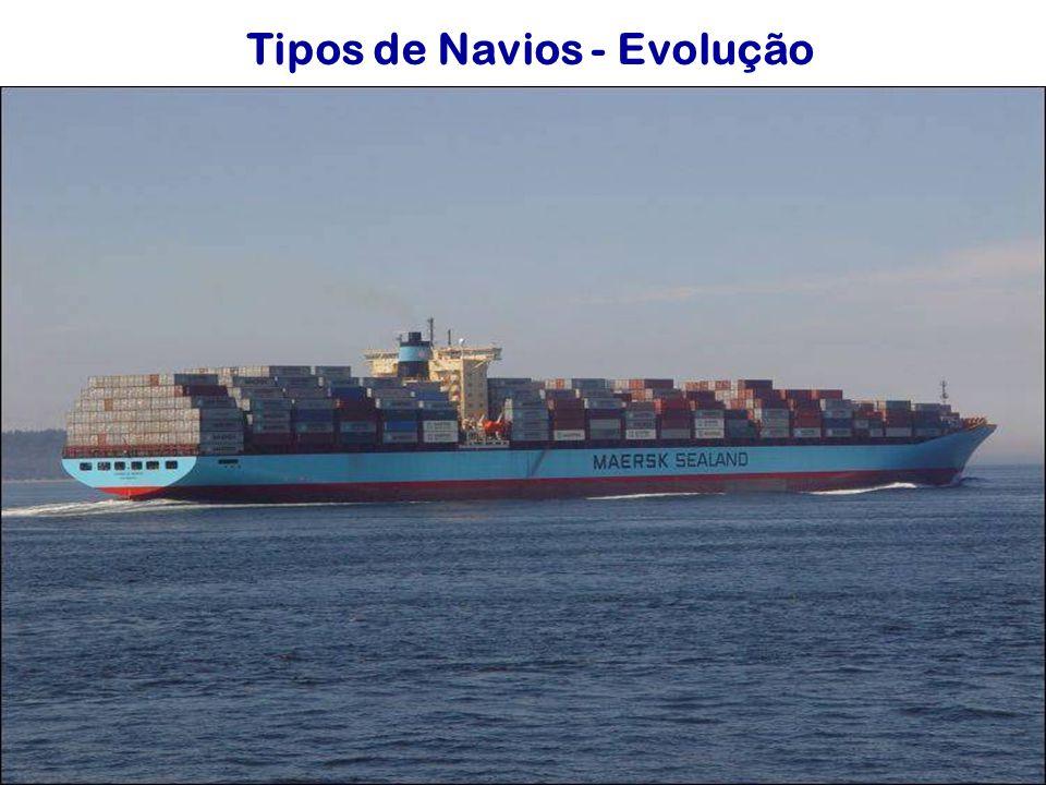 Tipos de Navios - Evolução