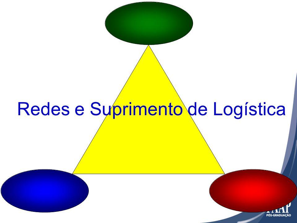 Redes e Suprimento de Logística