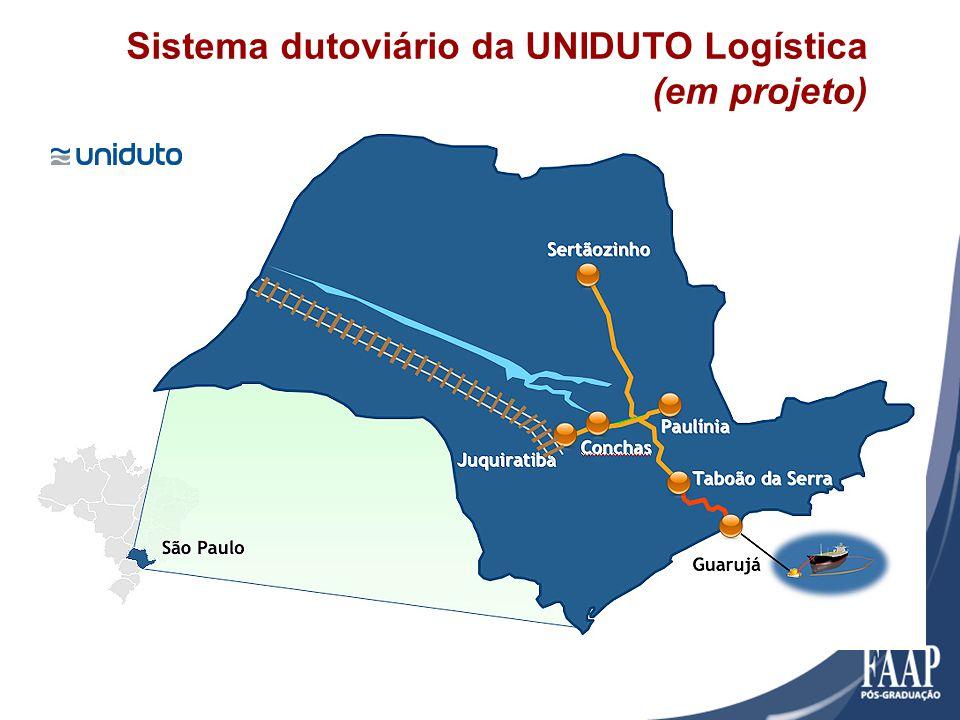Sistema dutoviário da UNIDUTO Logística (em projeto)