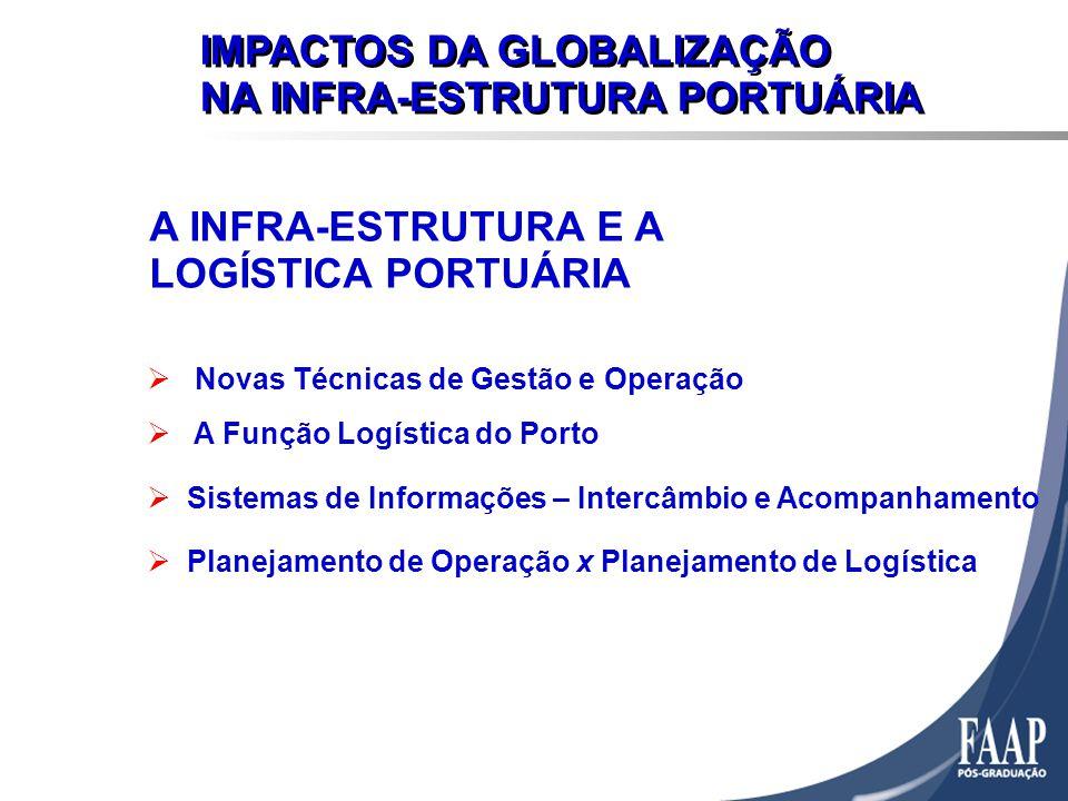 A INFRA-ESTRUTURA E A LOGÍSTICA PORTUÁRIA Novas Técnicas de Gestão e Operação A Função Logística do Porto Sistemas de Informações – Intercâmbio e Acompanhamento Planejamento de Operação x Planejamento de Logística IMPACTOS DA GLOBALIZAÇÃO NA INFRA-ESTRUTURA PORTUÁRIA IMPACTOS DA GLOBALIZAÇÃO NA INFRA-ESTRUTURA PORTUÁRIA