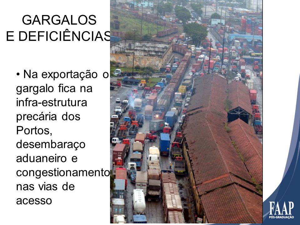 GARGALOS E DEFICIÊNCIAS Na exportação o gargalo fica na infra-estrutura precária dos Portos, desembaraço aduaneiro e congestionamento nas vias de acesso