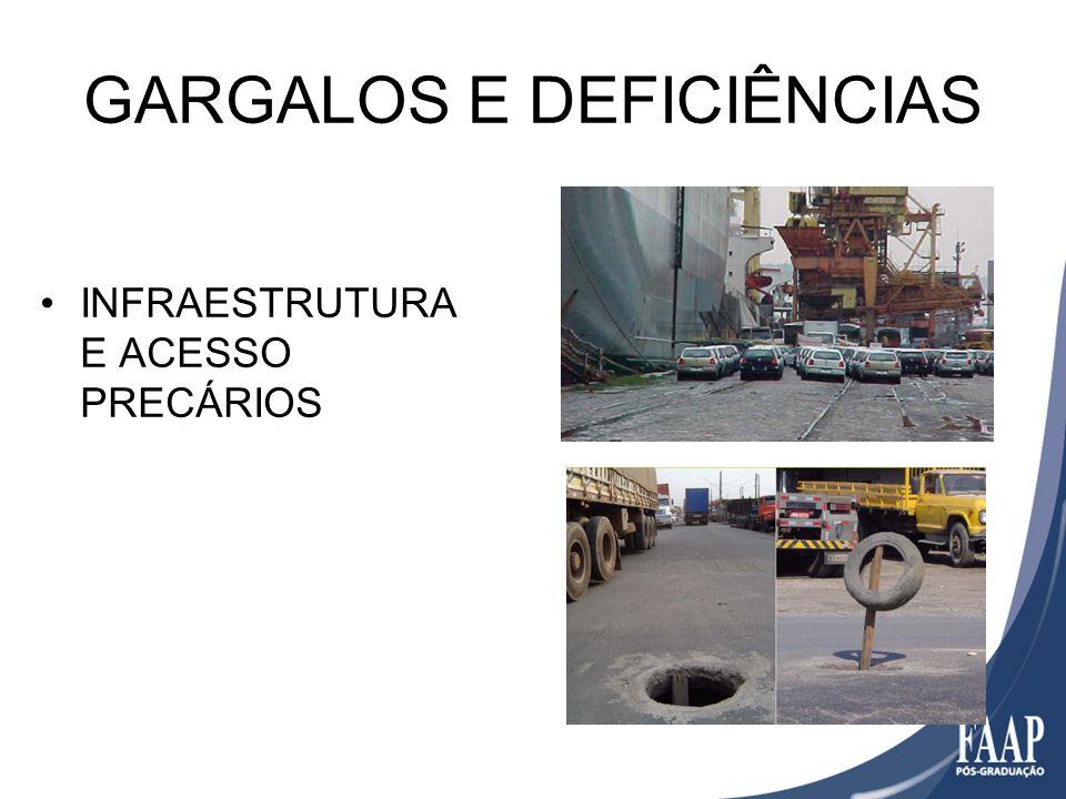 GARGALOS E DEFICIÊNCIAS INFRAESTRUTURA E ACESSO PRECÁRIOS