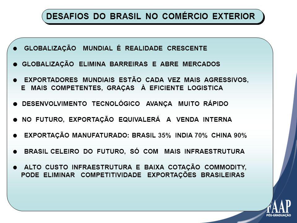 DESAFIOS DO BRASIL NO COMÉRCIO EXTERIOR GLOBALIZAÇÃO MUNDIAL É REALIDADE CRESCENTE GLOBALIZAÇÃO ELIMINA BARREIRAS E ABRE MERCADOS EXPORTADORES MUNDIAIS ESTÃO CADA VEZ MAIS AGRESSIVOS, E MAIS COMPETENTES, GRAÇAS À EFICIENTE LOGISTICA DESENVOLVIMENTO TECNOLÓGICO AVANÇA MUITO RÁPIDO NO FUTURO, EXPORTAÇÃO EQUIVALERÁ A VENDA INTERNA EXPORTAÇÃO MANUFATURADO: BRASIL 35% INDIA 70% CHINA 90% BRASIL CELEIRO DO FUTURO, SÓ COM MAIS INFRAESTRUTURA ALTO CUSTO INFRAESTRUTURA E BAIXA COTAÇÃO COMMODITY, PODE ELIMINAR COMPETITIVIDADE EXPORTAÇÕES BRASILEIRAS