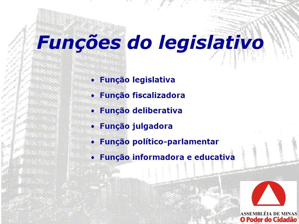 Funções do legislativo Função legislativa Função fiscalizadora Função deliberativa Função julgadora Função político-parlamentar Função informadora e e