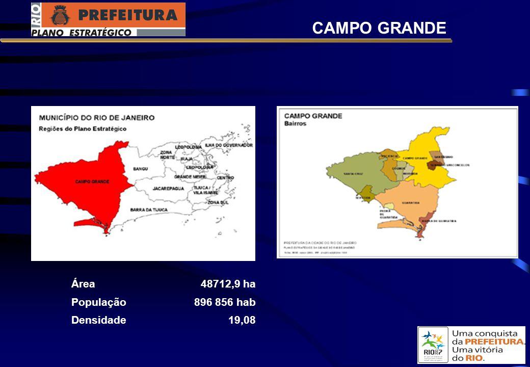 Área48712,9 ha População896 856 hab Densidade19,08 CAMPO GRANDE
