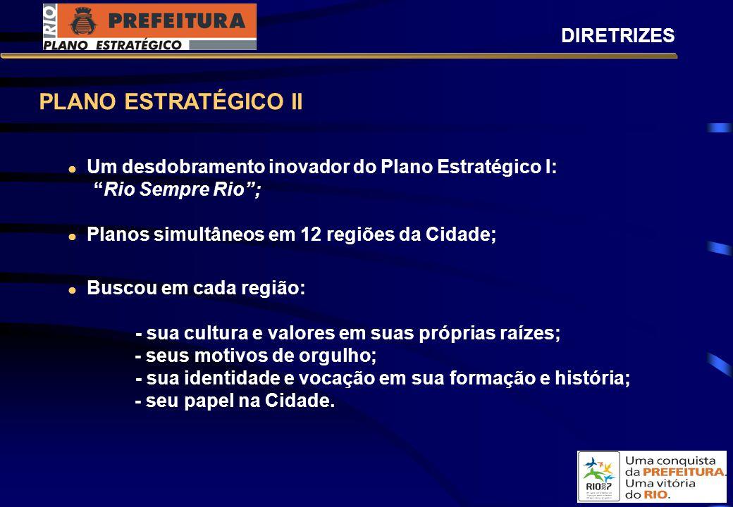 PLANO ESTRATÉGICO II Planos simultâneos em 12 regiões da Cidade; Buscou em cada região: - sua cultura e valores em suas próprias raízes; - seus motivos de orgulho; - sua identidade e vocação em sua formação e história; - seu papel na Cidade.