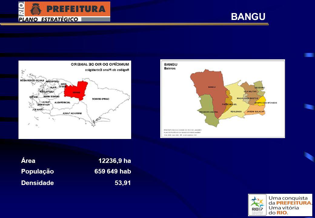 Área12236,9 ha População659 649 hab Densidade53,91 BANGU
