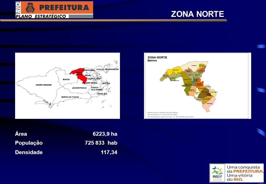 Área6223,9 ha População725 833 hab Densidade117,34 ZONA NORTE