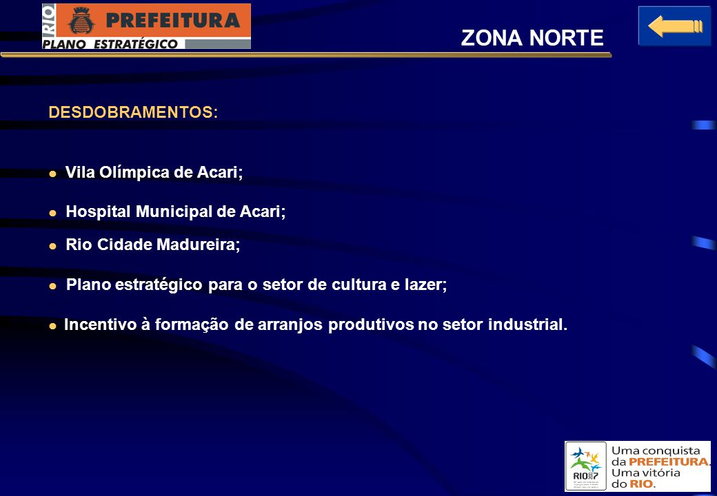 DESDOBRAMENTOS: Vila Olímpica de Acari; Hospital Municipal de Acari; Rio Cidade Madureira; Plano estratégico para o setor de cultura e lazer; Incentivo à formação de arranjos produtivos no setor industrial.