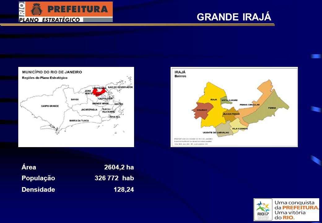 Área2604,2 ha População326 772 hab Densidade128,24 GRANDE IRAJÁ