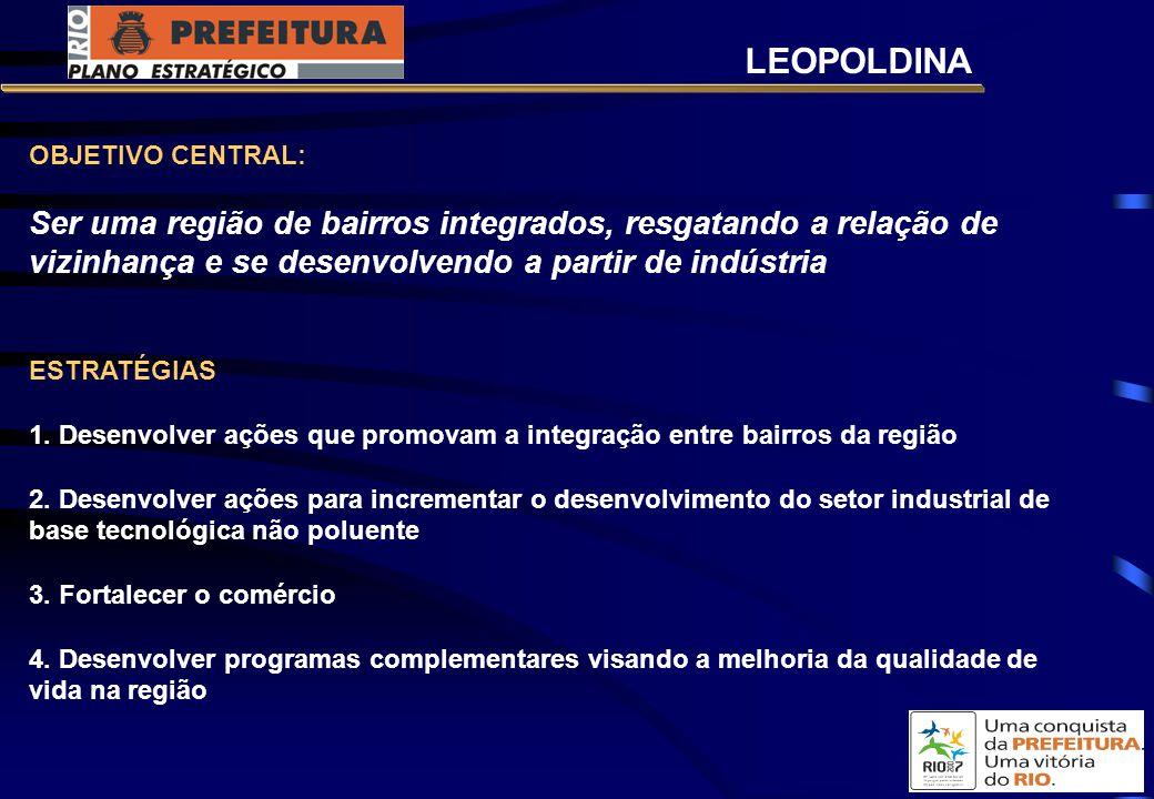OBJETIVO CENTRAL: Ser uma região de bairros integrados, resgatando a relação de vizinhança e se desenvolvendo a partir de indústria ESTRATÉGIAS 1.